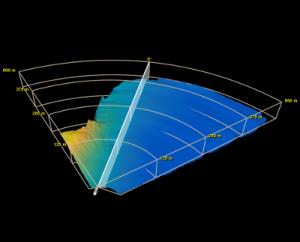 Intuitiv 3D-visning